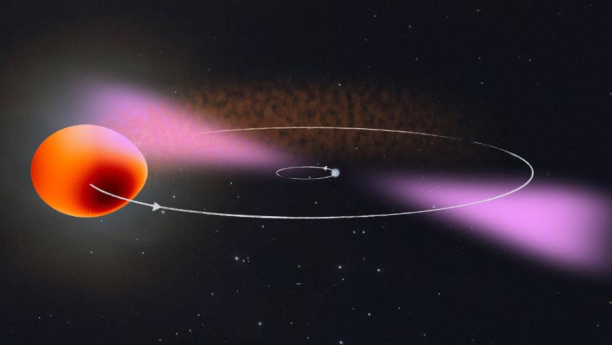 Einstein@Home: Ein Pulsar in exotischem Doppelsternsystem - AstroNews
